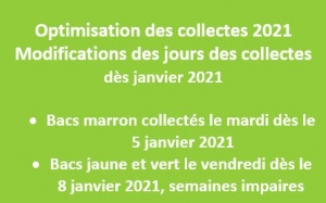 Optimisation des collectes